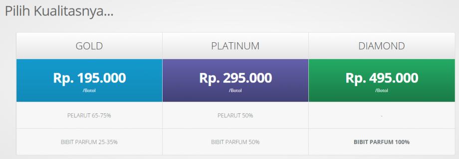 parfum gue, harga parfum gue, republik parfum indonesia