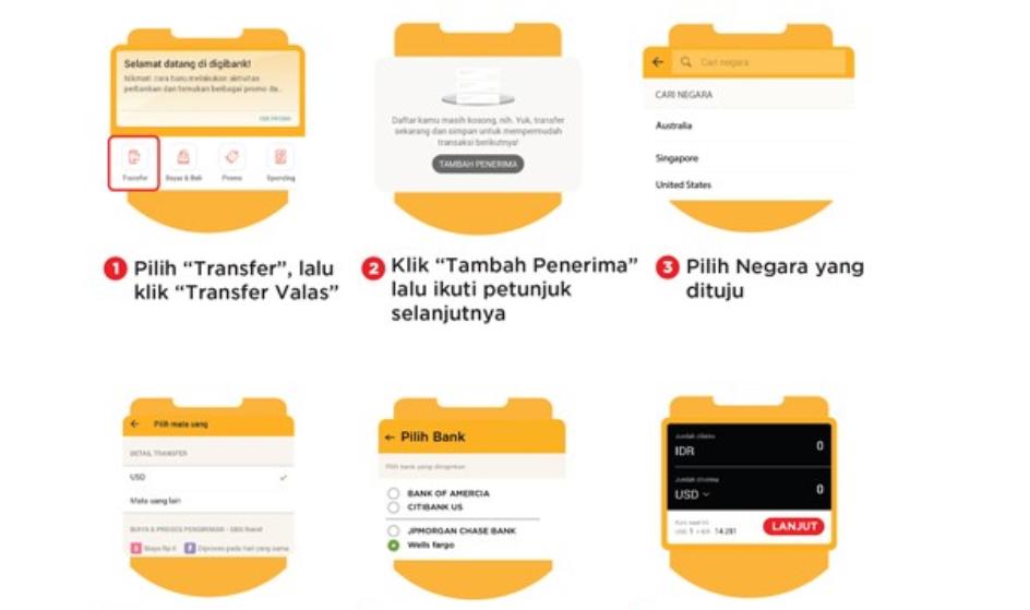 Cara Transfer Valas Digibank | NCHIEHANIE.COM
